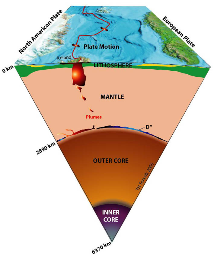 earth crust very thin limits oil sources