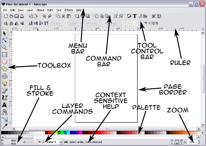 Inkscape usage notes ccuart Image collections
