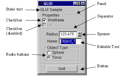 Programming Code Samples --- especially C and C++, for GUI's